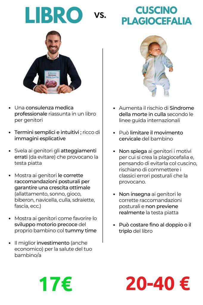 comparazioni e confronto tra libro e cuscino plagiocefalia